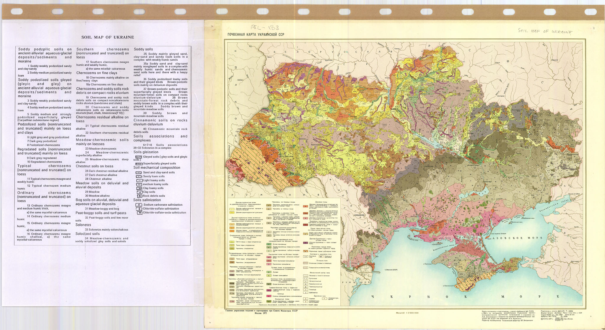 Soil map of Ukraine